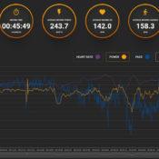 Τρέξιμο με μετρητές ισχύος – Μέρος Α'